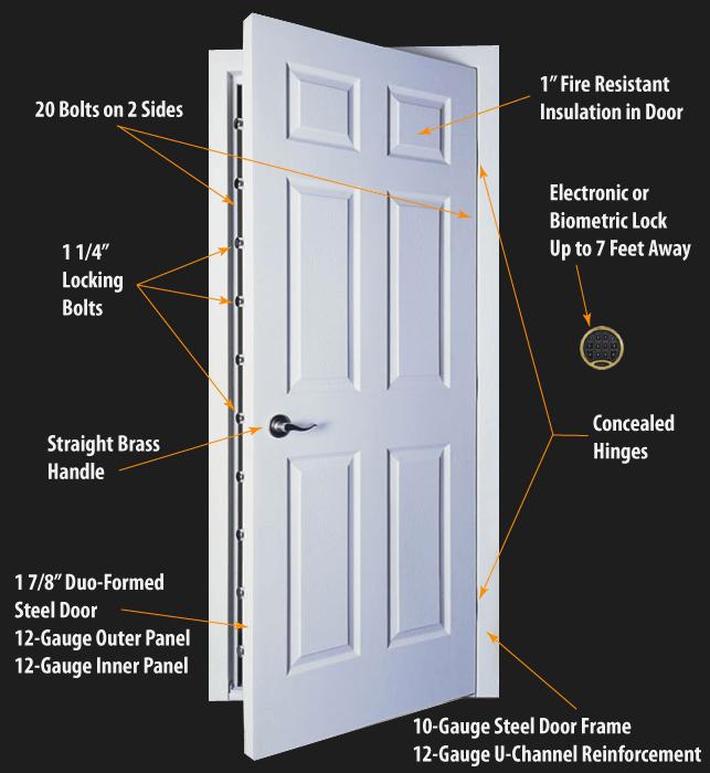 Ultra Security Door Callouts 2a