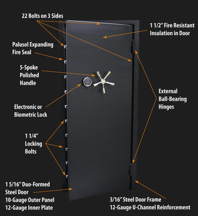 Ultra Vault Door Callouts 2