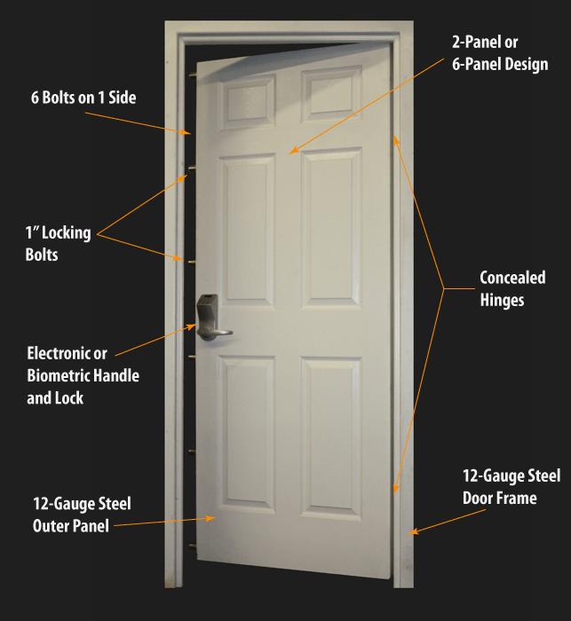 Vanguard Door Callouts 2